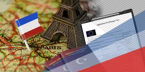 Fransa Büyükelçiliği Vize